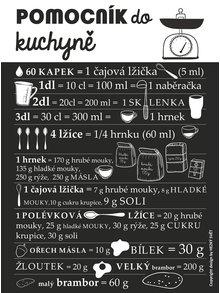 Černý plakát HEZKÝ SVĚT Pomocník do kuchyně