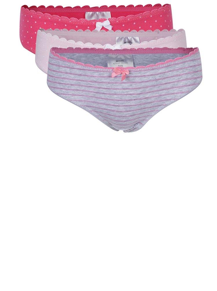 Sada tří holčičích vzorovaných kalhotek v růžové a šedé barvě 5.10.15.