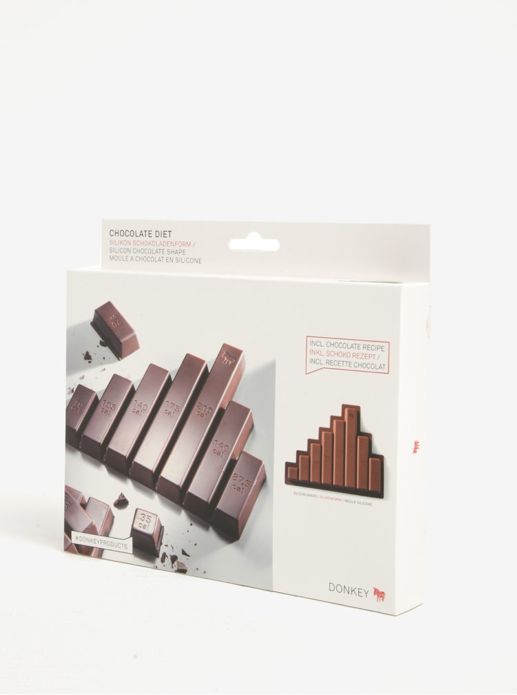 Hnědá silikonová forma na čokoládu Donkey Chocolate diet