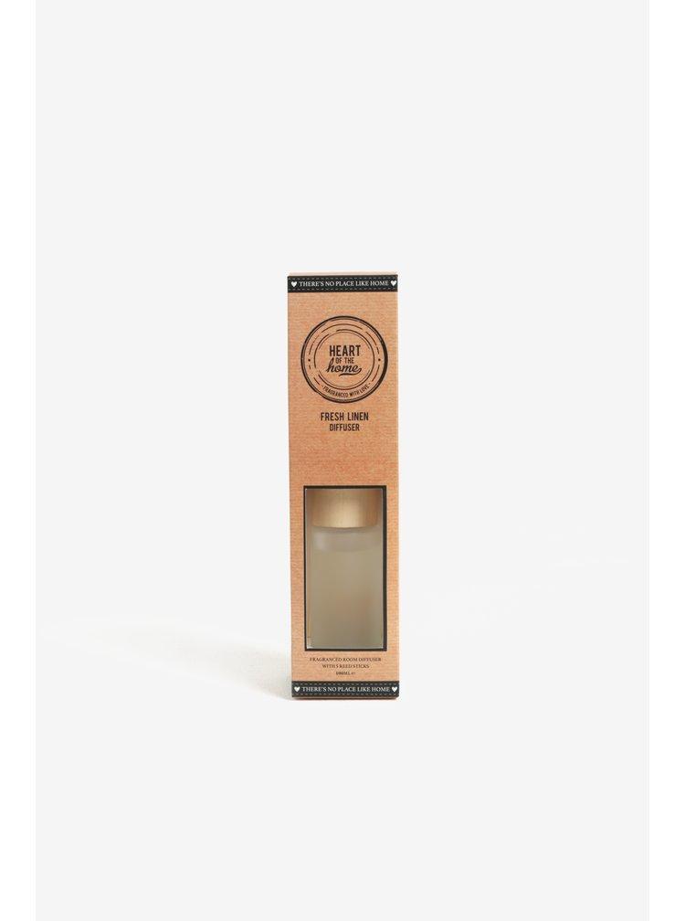 Difuzor pentru aromaterapie cu parfum de in - SIFCON